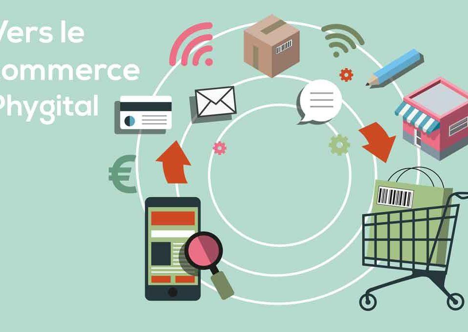 Infographie commerce et digital wiissle